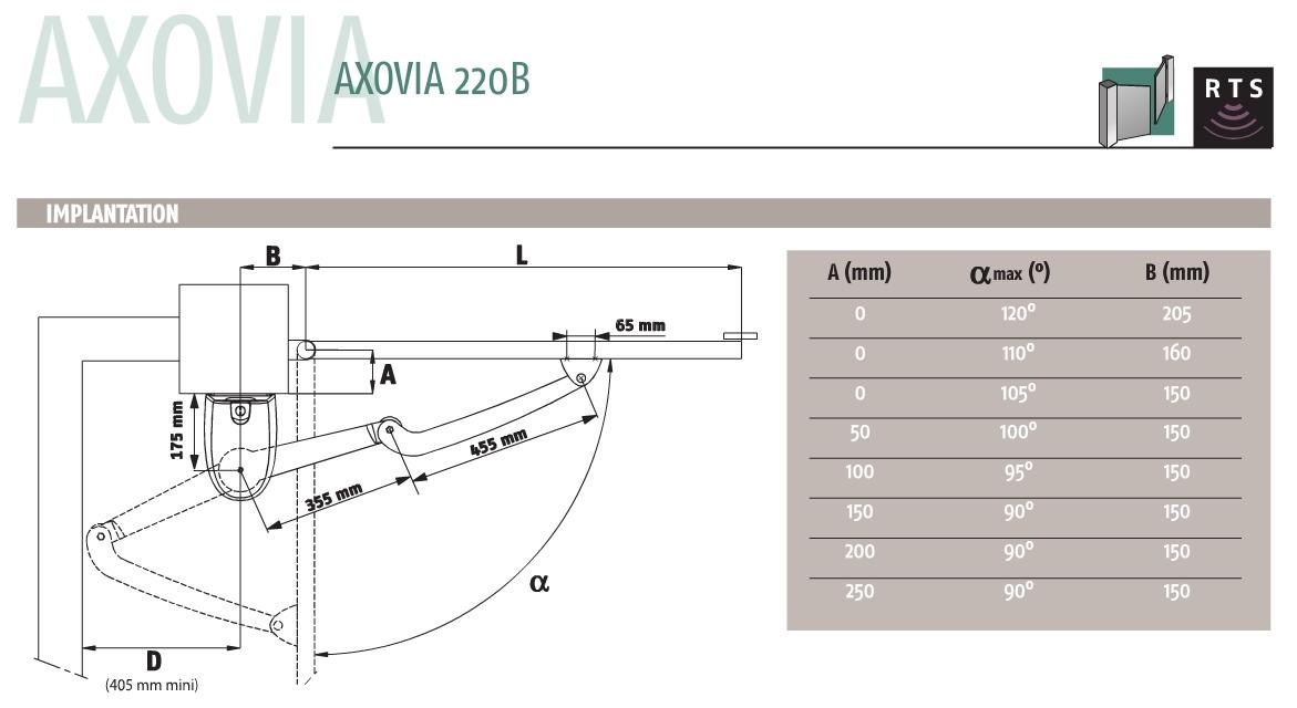 À Bras Pour Portail Battant Axovia 220B Io